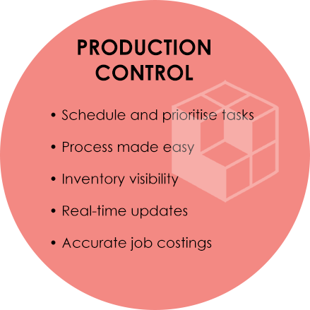 Production-Control