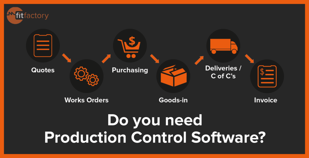 Do you need production control software?