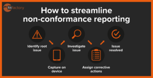 How-to-streamline-non-conformance-reporting-main-image-resized