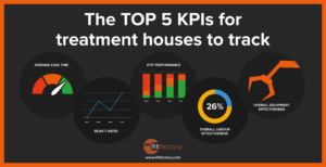 The-top-5-kpis-for-treatment-houses-main-image