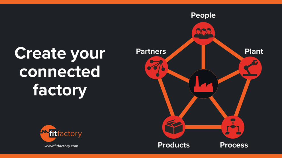 Create your connected factory